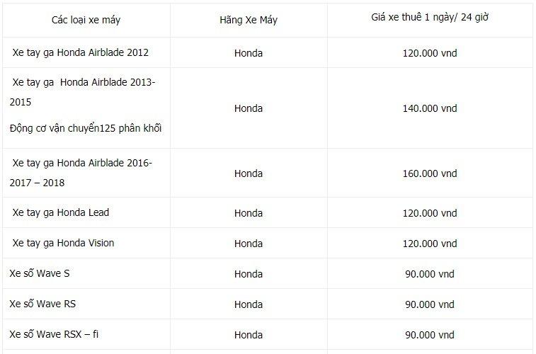 bảng giá thuê xe máy ở đà nẵng